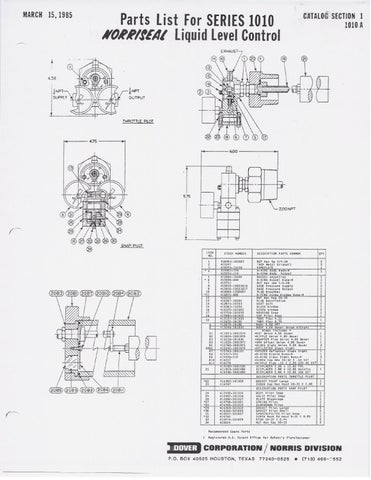 1010 Parts list & Schematic by RMC Process Controls