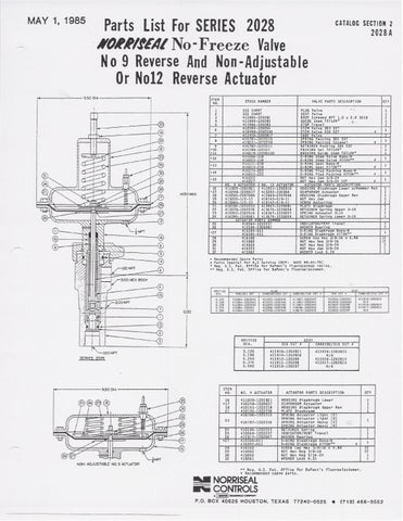 2028 Parts list & Schematic by RMC Process Controls
