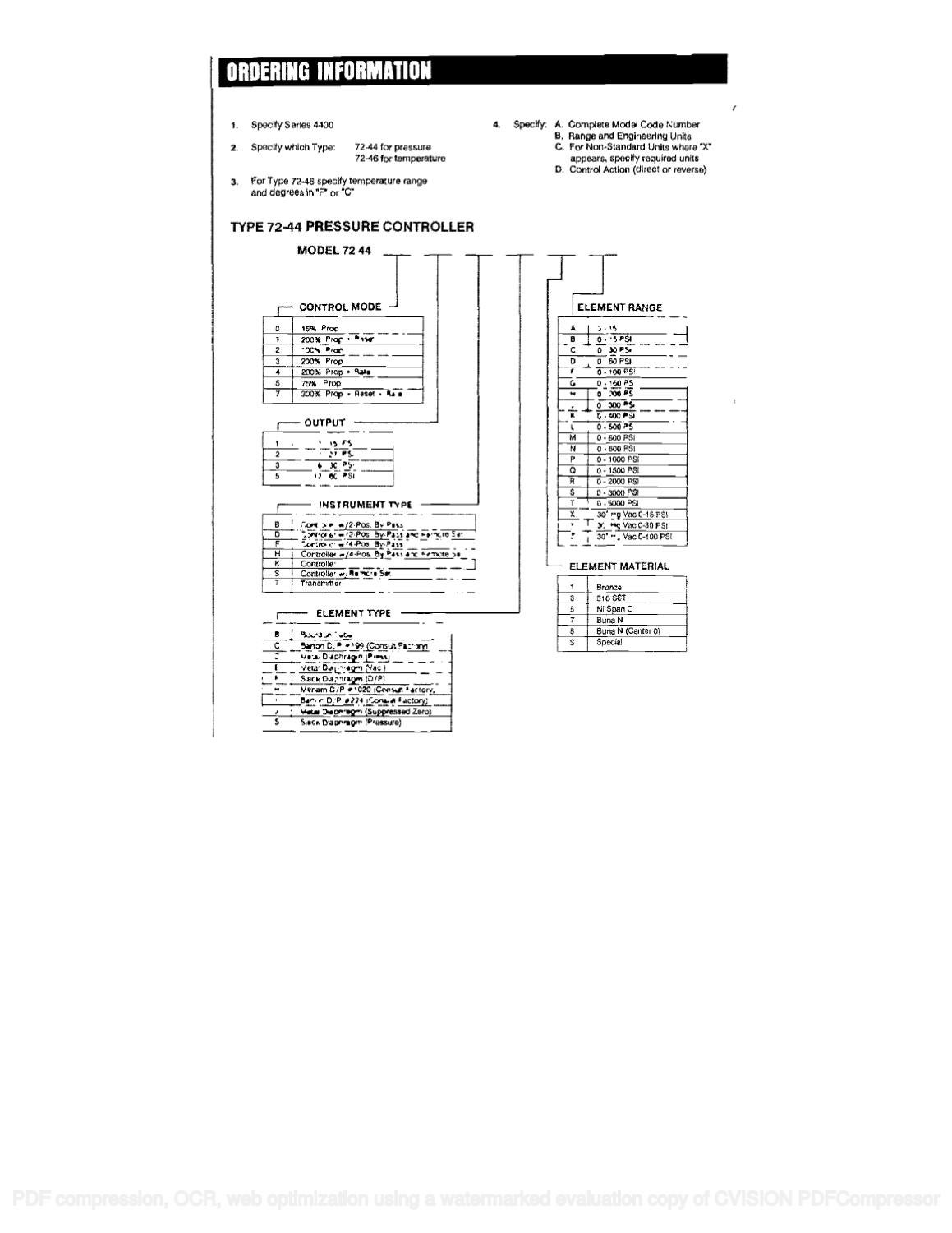 4400 Controller Operation & Parts Manual by RMC Process