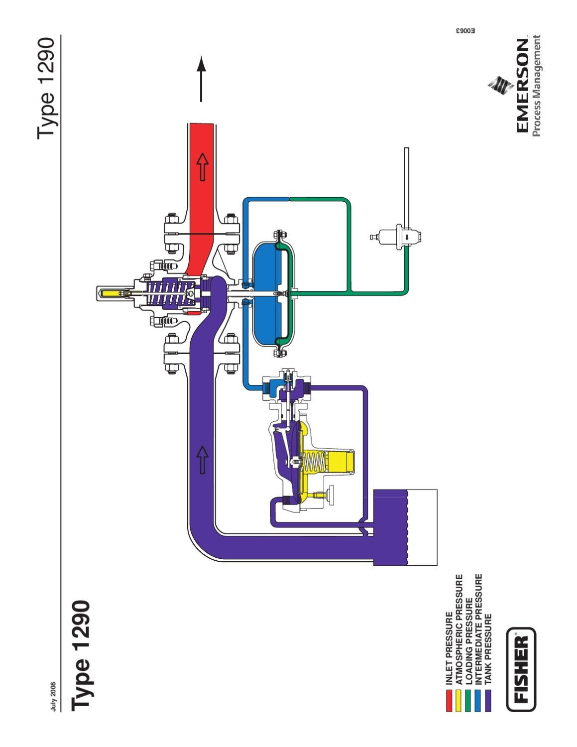 hight resolution of pressure tank schematic