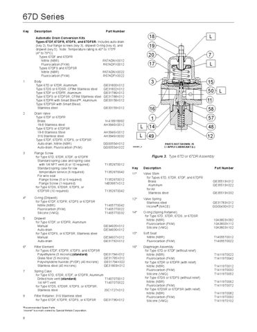 67D Instruction Manual July 2010 by RMC Process Controls