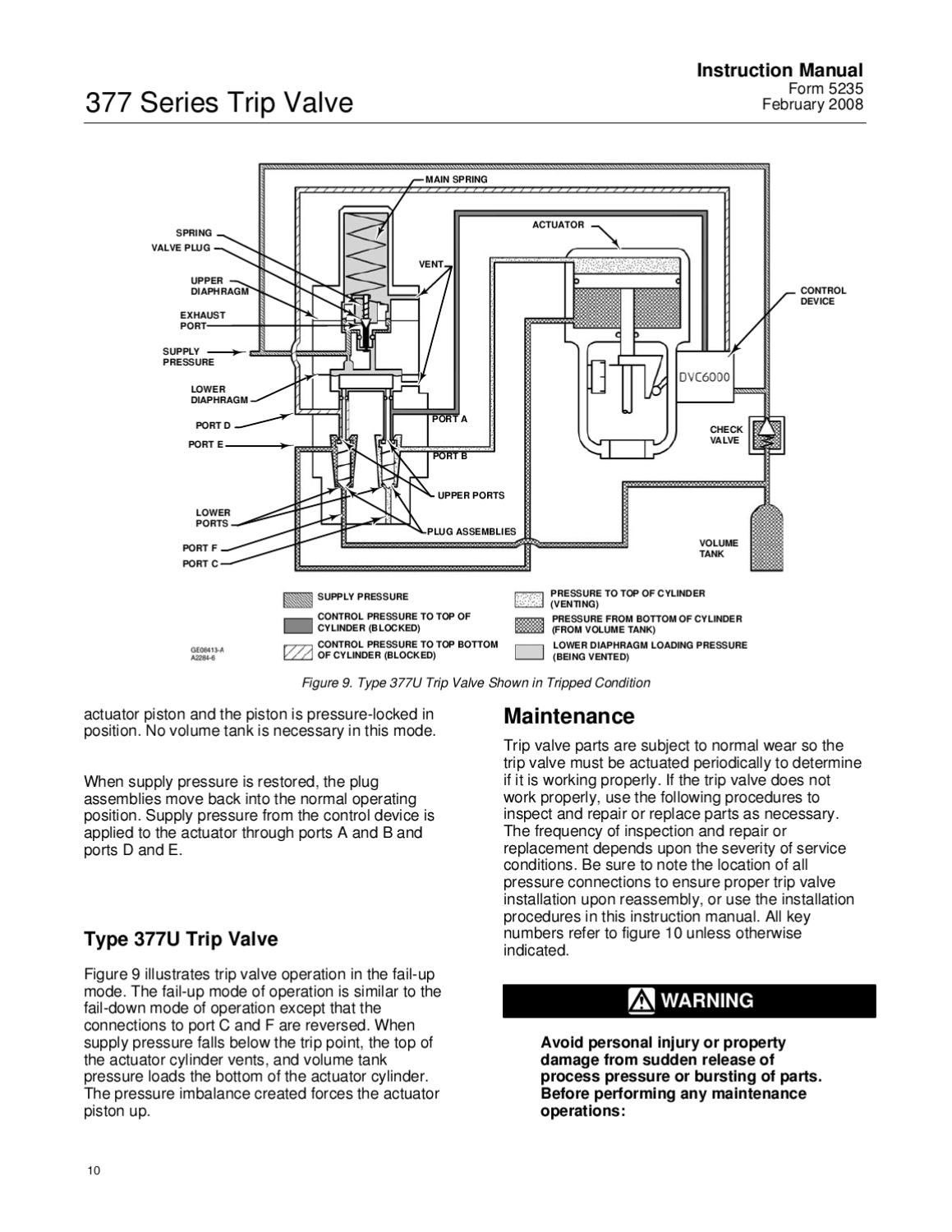 dvc6200 wiring diagram 2002 nissan frontier audio 377 trip valve instruction manual feb 2008 by rmc process