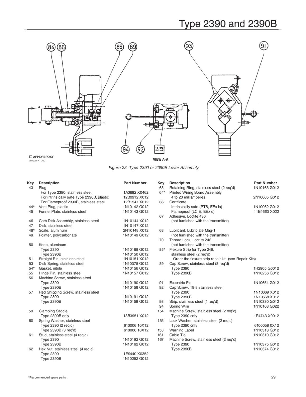 2390~2390B Transmitter Instruction Manual by RMC Process