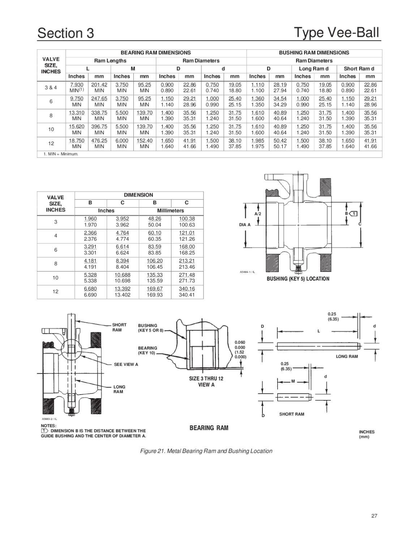 V150~V200~V300 1-12 Inch Valve Instruction Manual by RMC