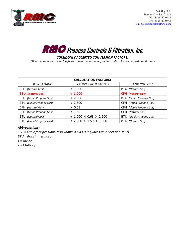 RMC Process Controls Natural & Liquid Propane Gas