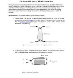 chemical furnace schematic [ 1159 x 1500 Pixel ]