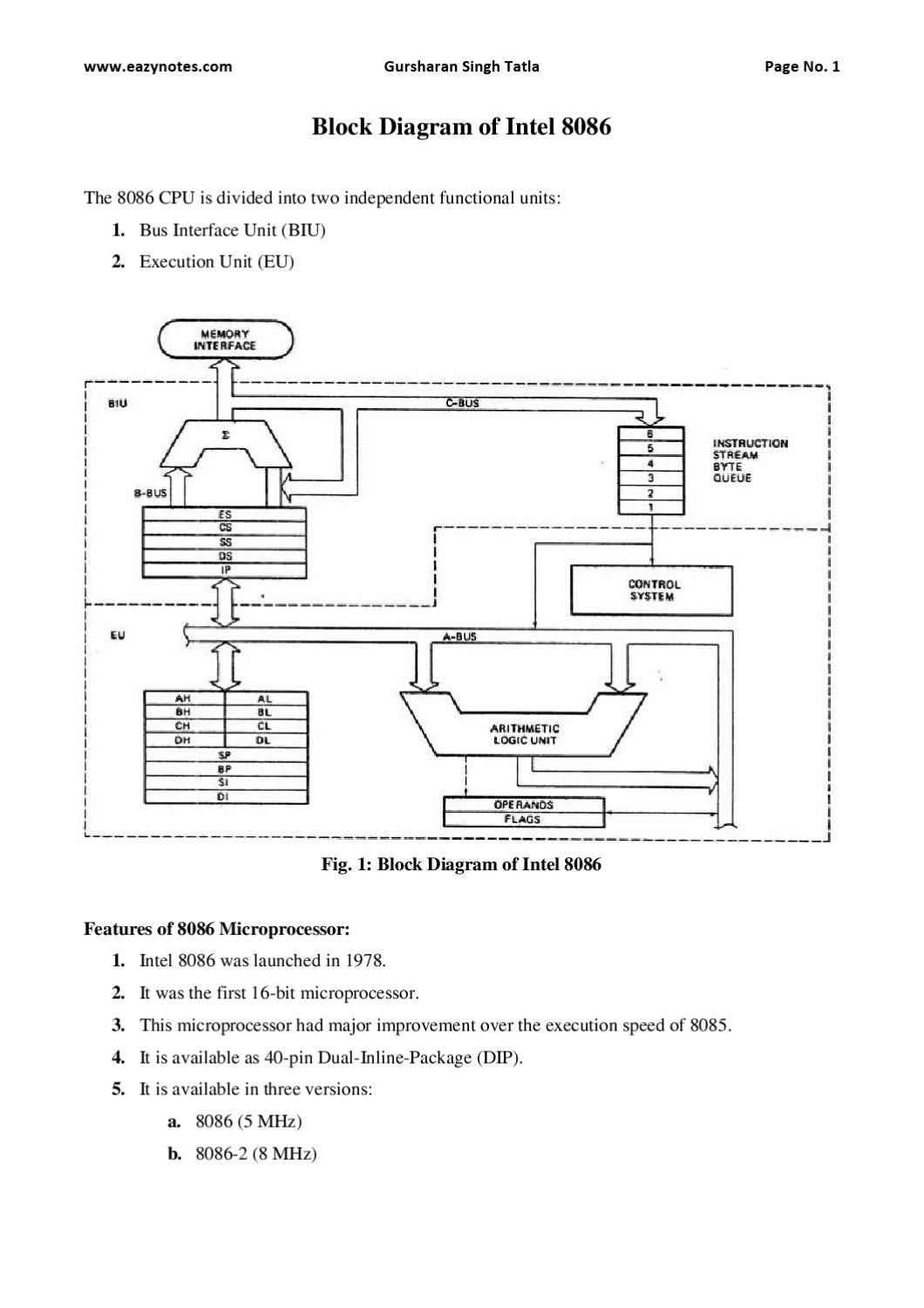 functional block diagram of 8086 microprocessor wiring for 2001 ford f150 starter solenoid intel by srikanth sabbrapu issuu
