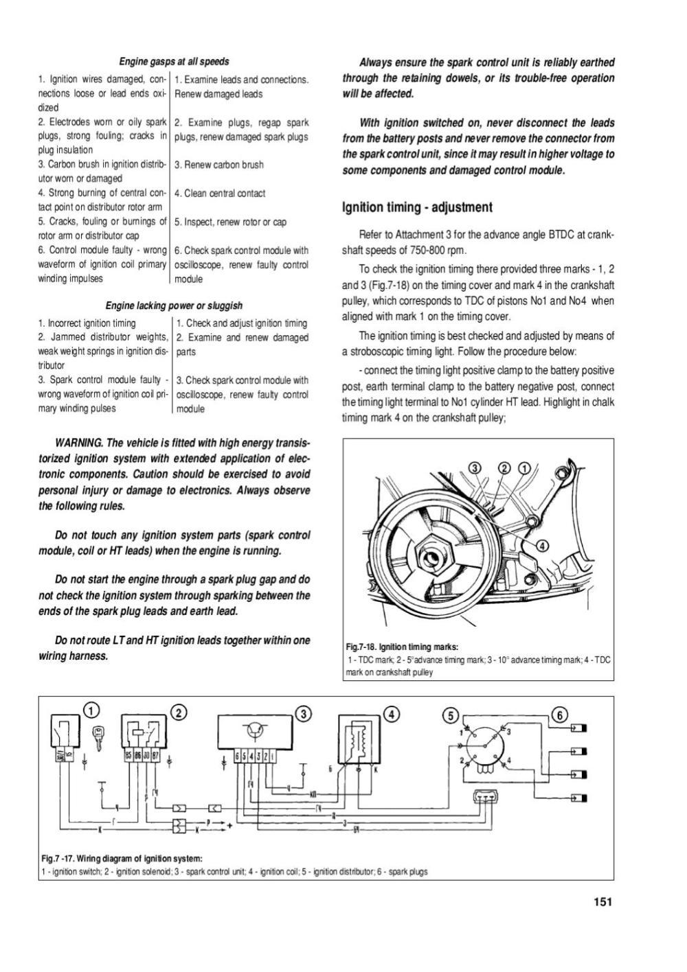 medium resolution of lada 4x4 niva 1700 repair manual part 3