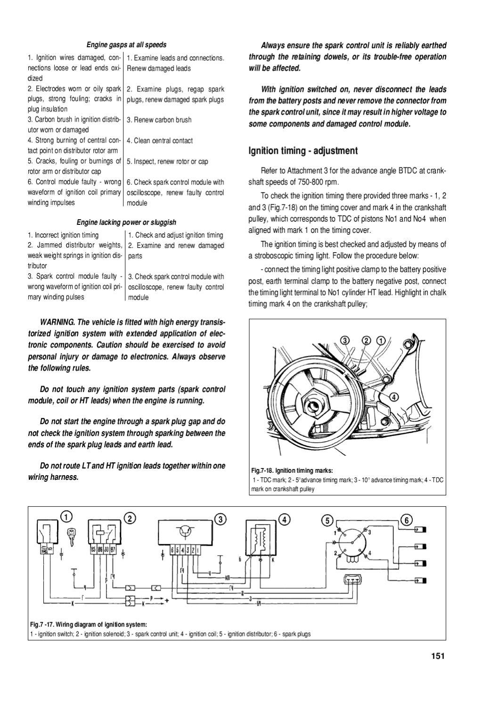 hight resolution of lada 4x4 niva 1700 repair manual part 3