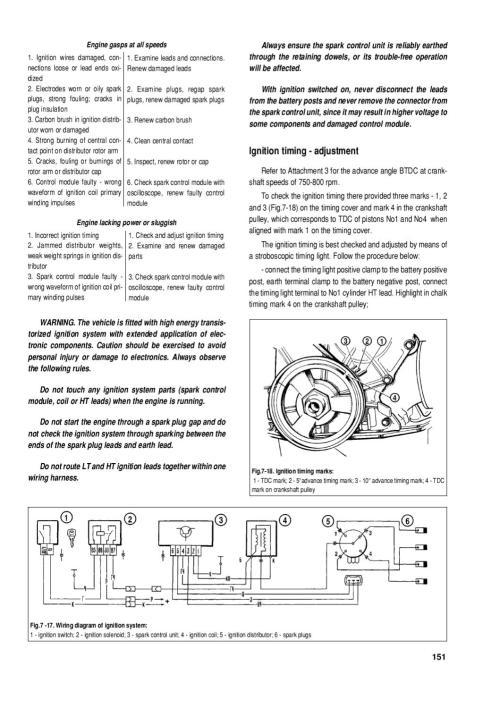 small resolution of lada 4x4 niva 1700 repair manual part 3
