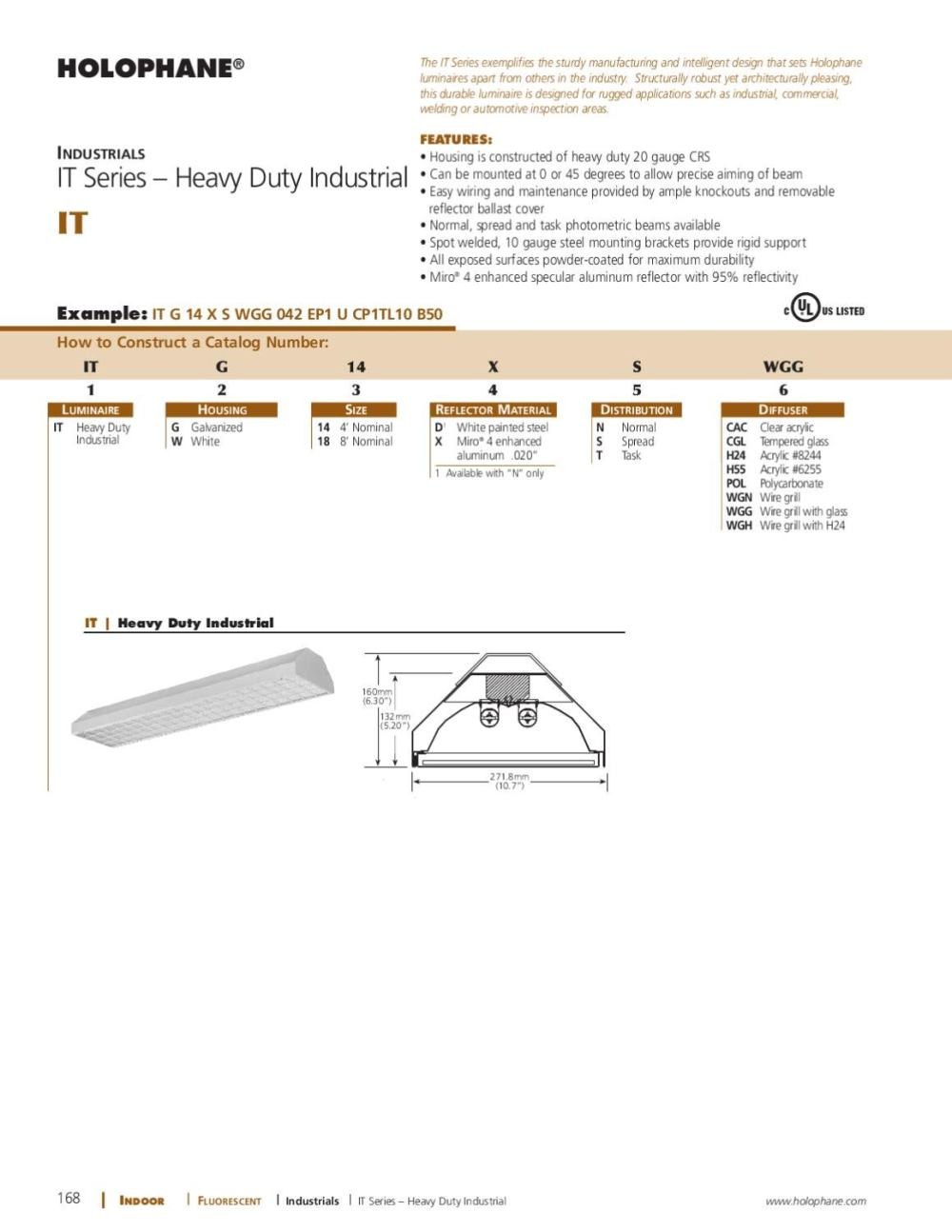 medium resolution of holophane ballast wiring diagram