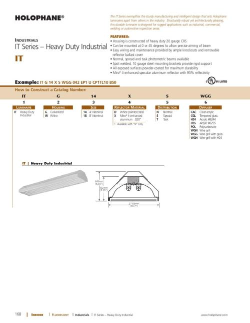 small resolution of holophane ballast wiring diagram