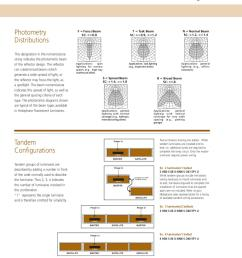 holophane ballast wiring diagram [ 1159 x 1500 Pixel ]