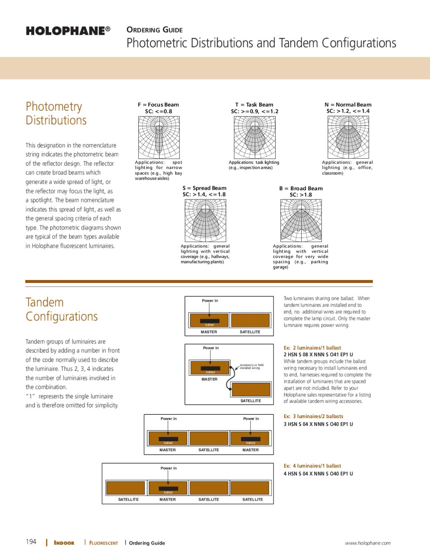 hight resolution of holophane ballast wiring diagram