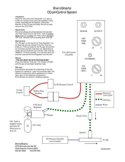 small resolution of envirosmarte co2 system manual