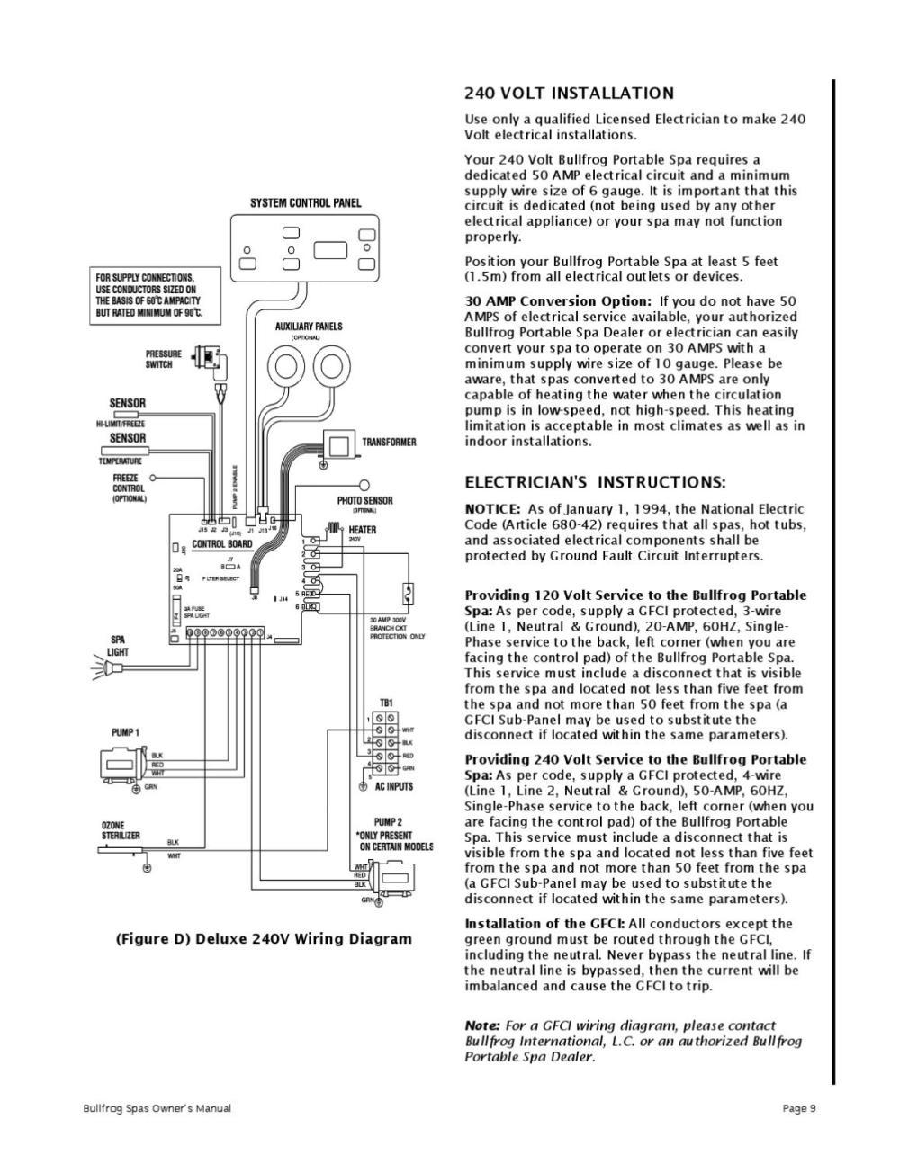 medium resolution of bullfrog spa owners manual 1999 by envirosmarte hot tubs swim spas issuu