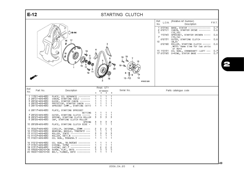 Manual despiece Honda NF 100 Wave 2003 al 2006 by Fernando