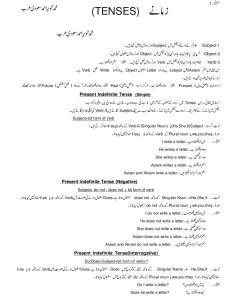 also tenses in urdu by tanveer ahmad issuu rh