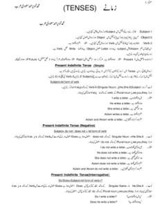 Page also tenses in urdu by tanveer ahmad issuu rh