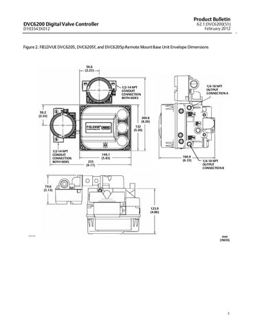 DVC6200 Cntrllr-Magnet Assy Bulletin Feb 2012 by RMC
