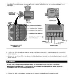 Dvc6200 Wiring Diagram 2009 Ford F150 Fuse Blaspheme A Light For 2003