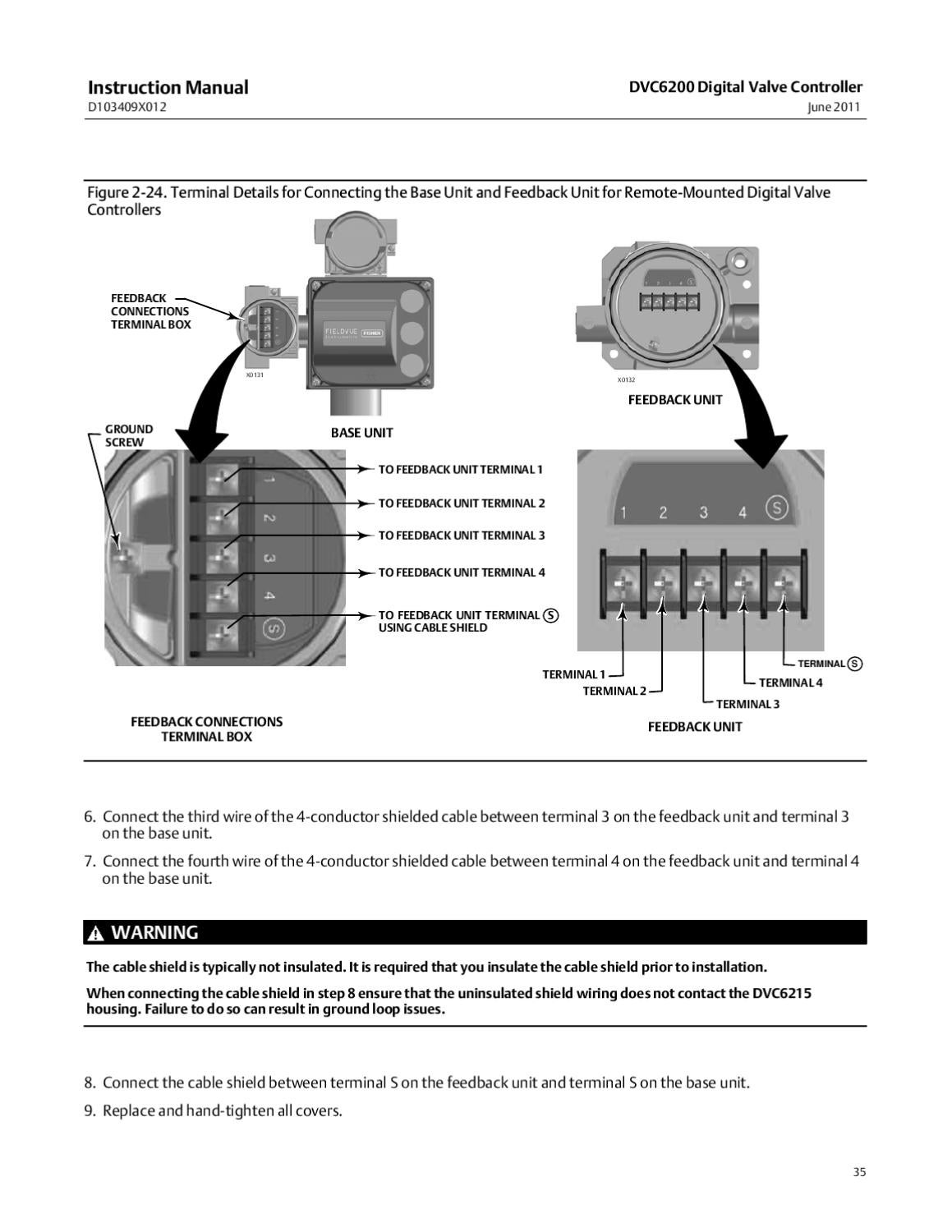 fisher dvc wiring diagram 2006 ford escape trailer dvc6200 blaspheme a light for 2003