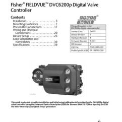 Dvc6200 Wiring Diagram Toyota Abbreviations Dvc6200p Quick Start Guide By Rmc Process Controls & Filtration, Inc. - Issuu