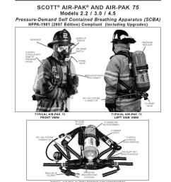 scott self contained breathing apparatu diagram [ 1159 x 1500 Pixel ]