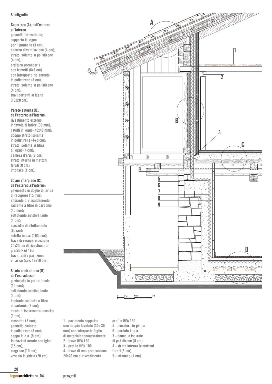 legnoarchitettura 04 by EdicomEdizioni  Issuu