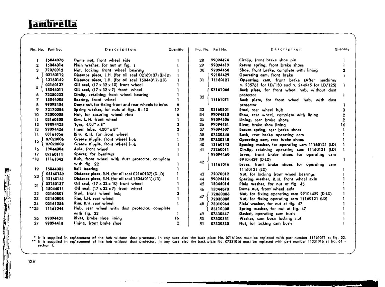 125/150 Lambretta D/LD Spare Parts Manual by Casa