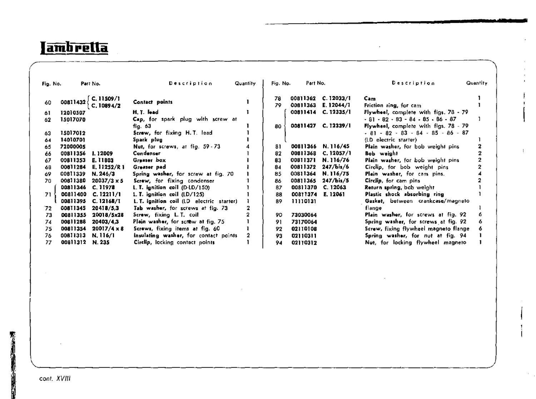 125/150 Lambretta D/LD Spare Parts Manual by Casa