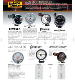 autometer by pbz ab issuu 3900 auto meter sport comp tach wiring diagram [ 1184 x 1500 Pixel ]