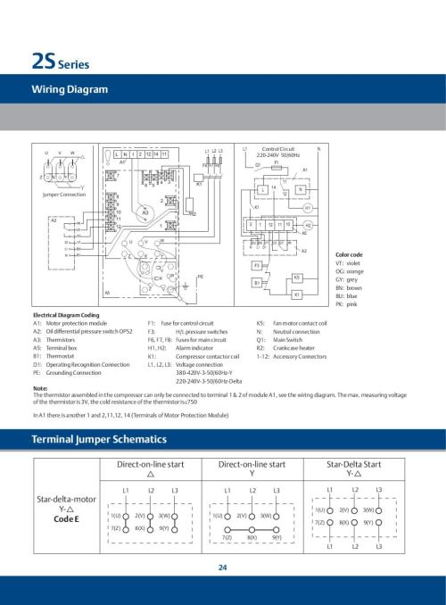 small resolution of copeland semi hermetic compressor product catalogue feb 2010 by andrew tan lee issuu