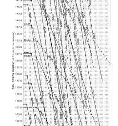 columbium g4 wiring diagram [ 1000 x 1500 Pixel ]
