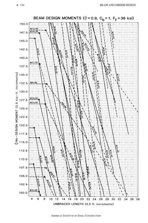 small resolution of columbium g4 wiring diagram