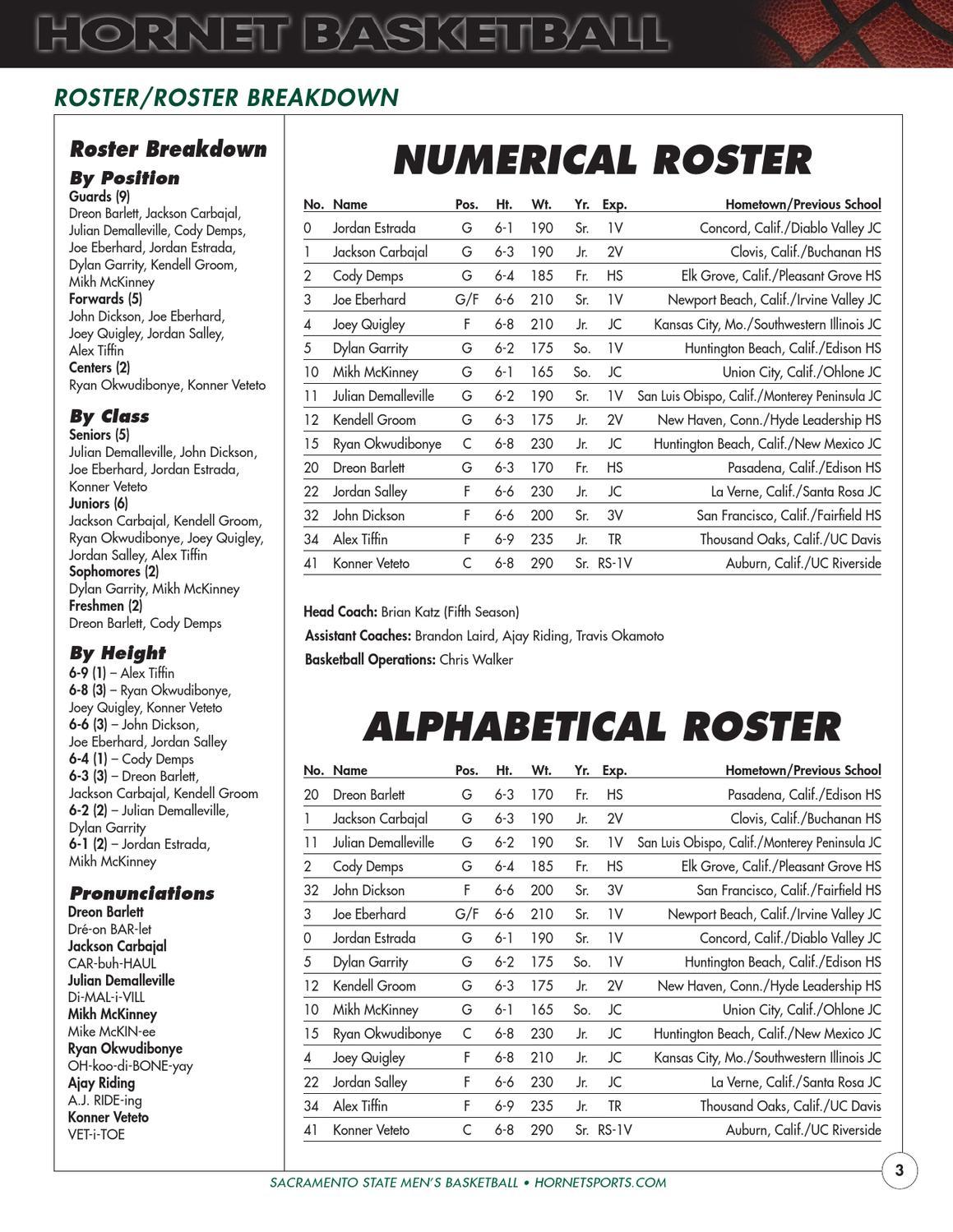 2012-13 Sacramento State men's basketball media guide by