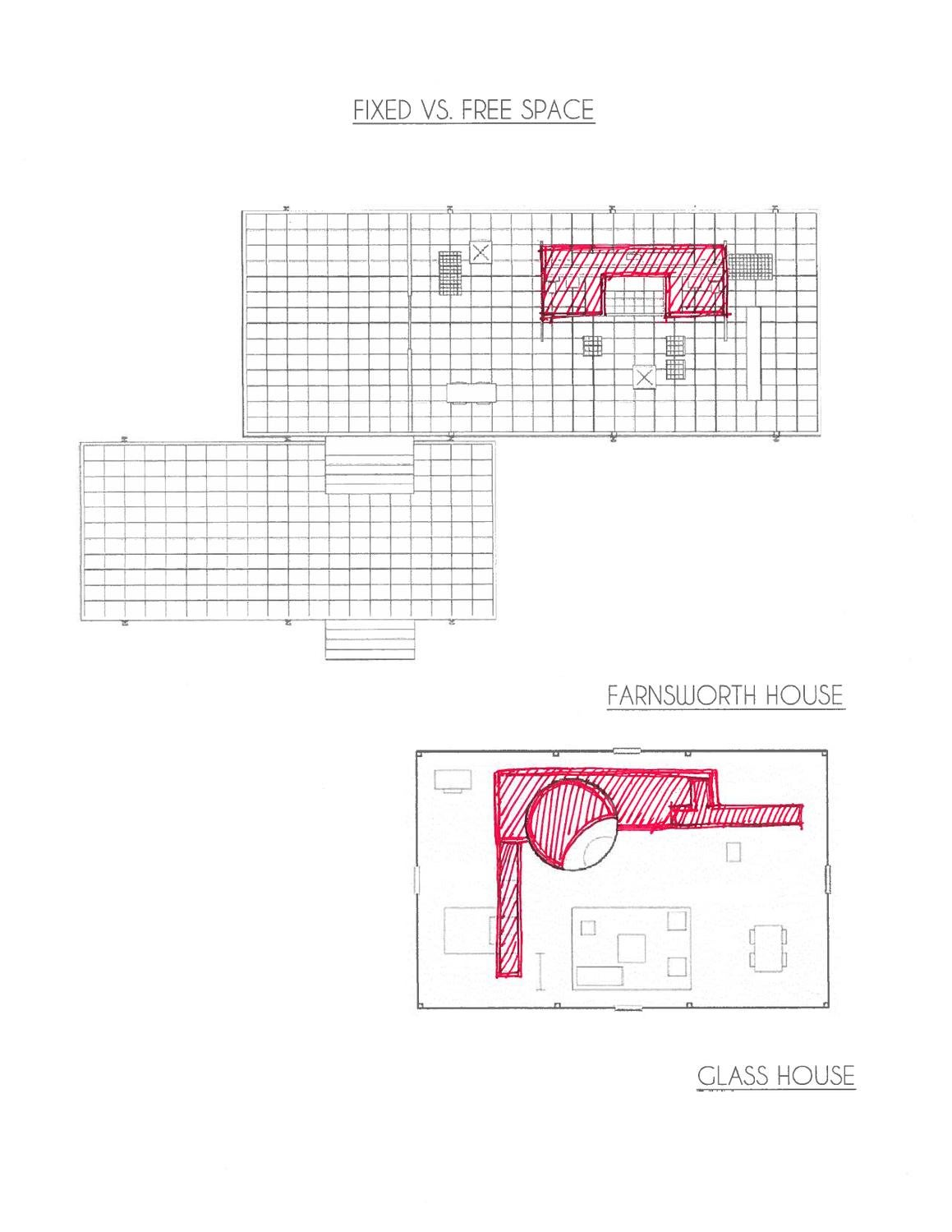 Case Study Analysis: Farnsworth House & The Glass House by