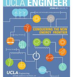 electrical engineering 4 year plan ucla [ 1159 x 1499 Pixel ]