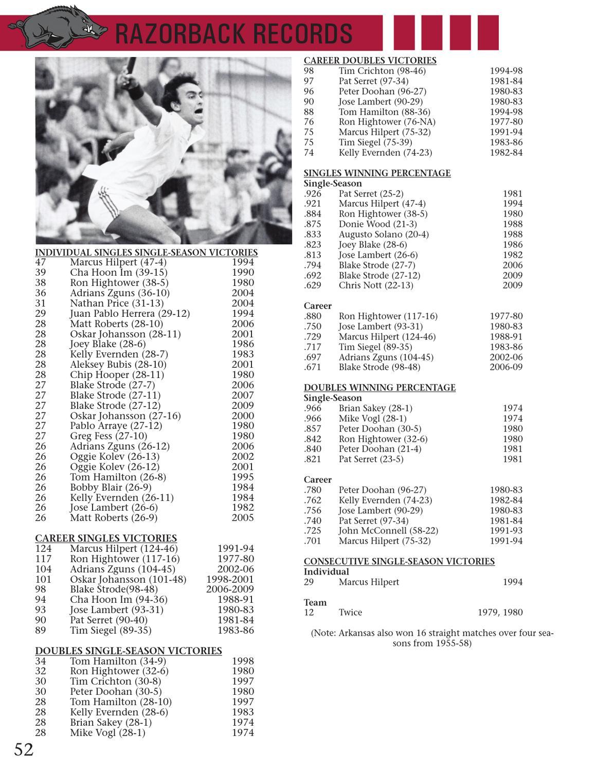 2013 Arkansas Men's Tennis Media Guide by University of