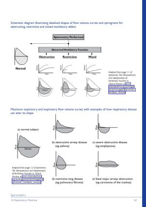GP Companion 2009 by GPRA Publications  Issuu