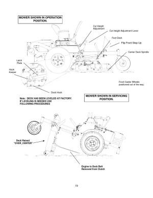 Country Clipper Wiring Diagram  camizu
