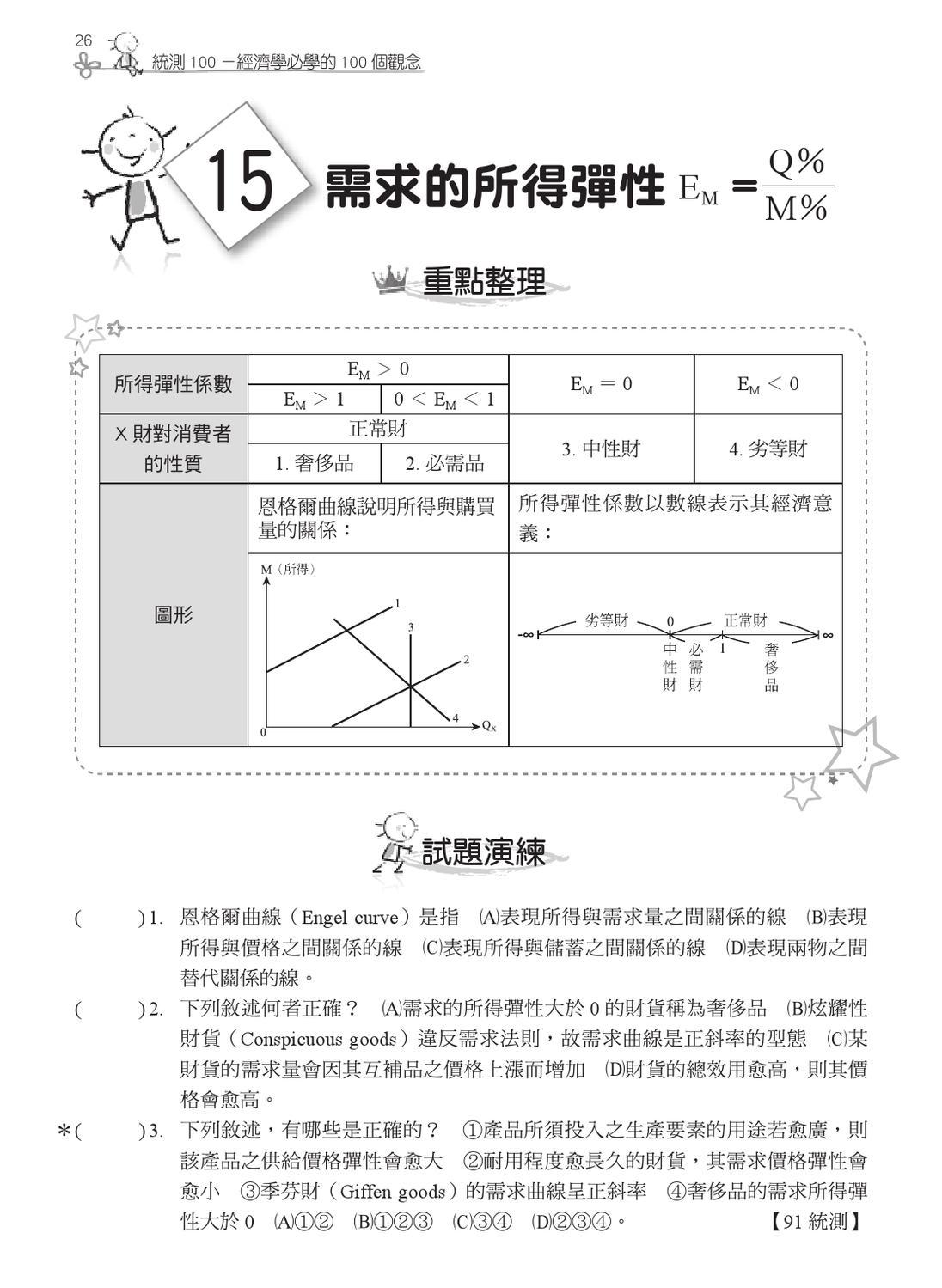 統測100 經濟學必學的100個觀念 by Lungteng - Issuu
