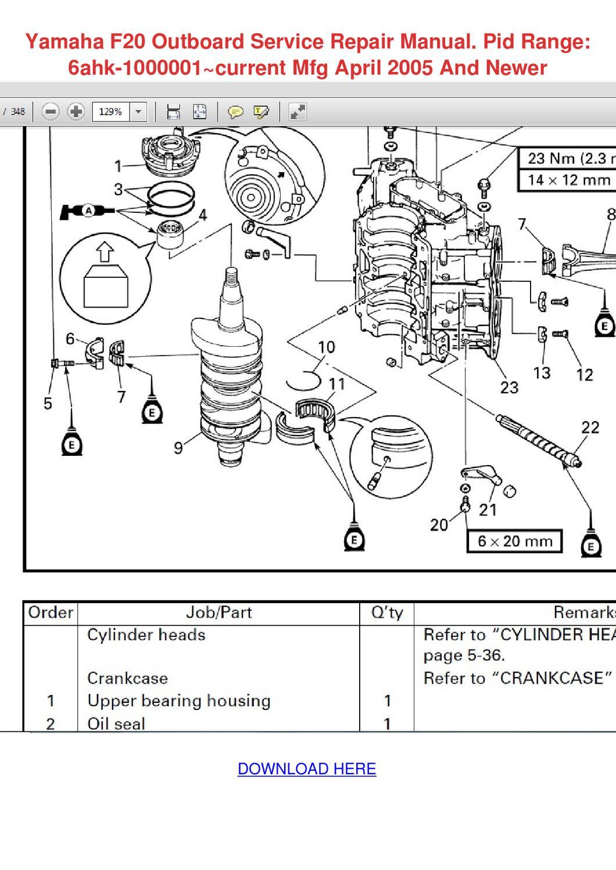 Yamaha Kodiak 400 Wiring Diagram 2001 Yamaha F20 Outboard Service Repair Manual Pid By Marlen