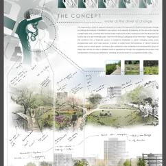 Directory Tree Diagram Lance Camper Wiring David Williams, Integrated Design Project, 2013 By Williams - Issuu