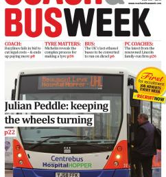 coach bus week issue 1087 by coach and bus week group travel world issuu [ 1054 x 1500 Pixel ]