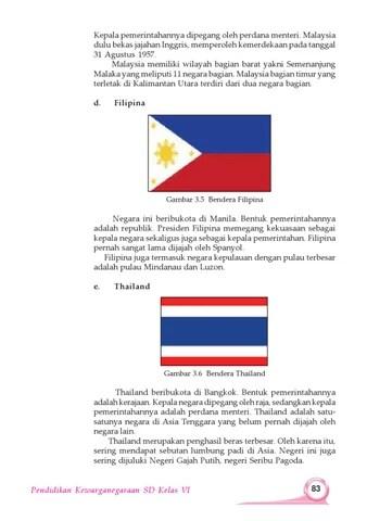 (DOC) Profil Negara Negara Asia Tenggara (ASEAN) Lengkap