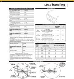 reeving diagram guide [ 1159 x 1499 Pixel ]