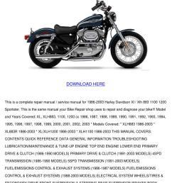 harley davidson xl xlh 883 1100 1200 sportste by monika sorice issuu [ 1060 x 1500 Pixel ]