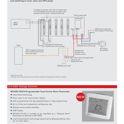 Underfloor Heating Wiring Diagrams 2005 Toyota Sequoia Parts Diagram Myson Brochure And Technical Guide By Issuu