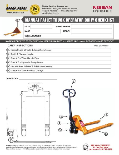 small resolution of manual pallet jack diagram